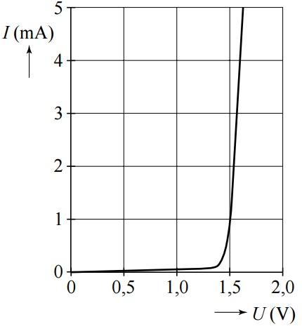 Bekend Wetenschapsschool: natuurkunde voor de middelbare school LE-55